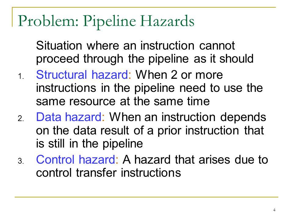 Problem: Pipeline Hazards