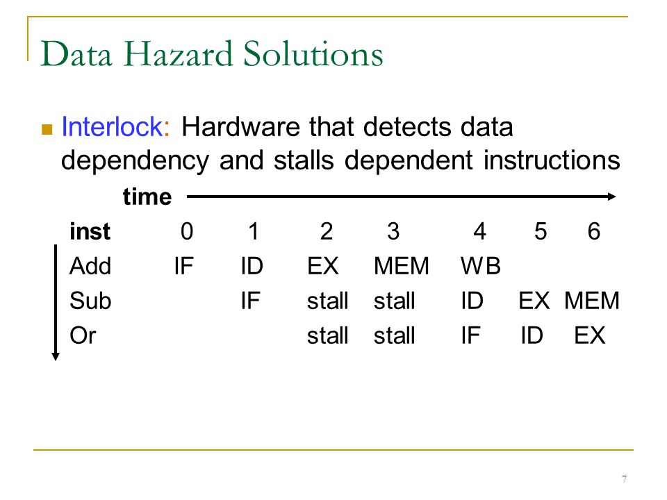 Data Hazard Solutions Interlock: Hardware that detects data dependency and stalls dependent instructions.