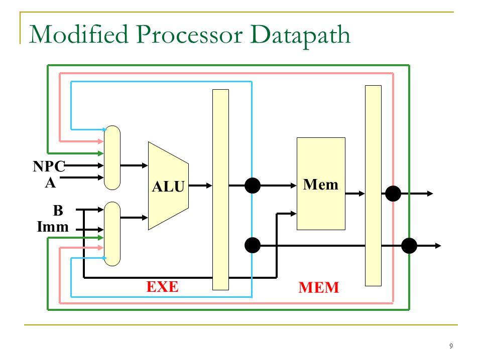 Modified Processor Datapath