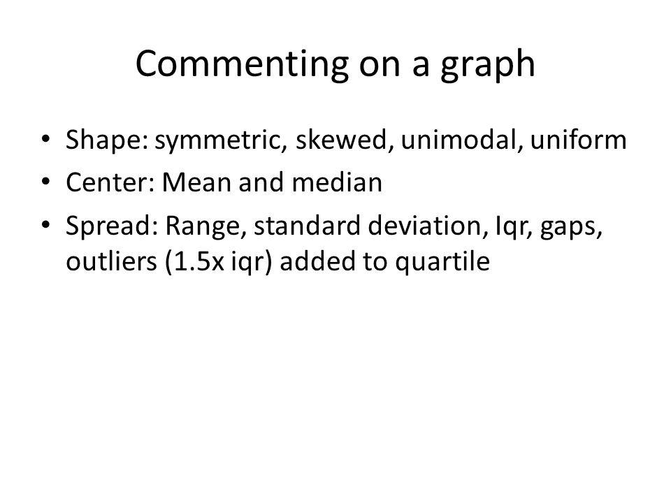Commenting on a graph Shape: symmetric, skewed, unimodal, uniform