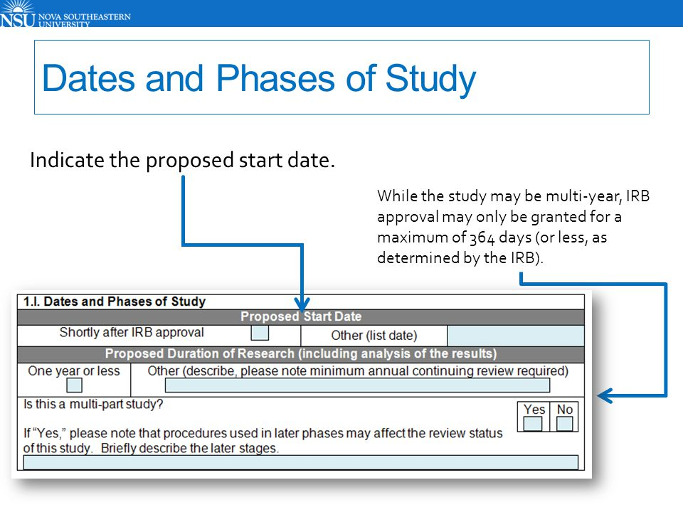 Dates and Phases of Study