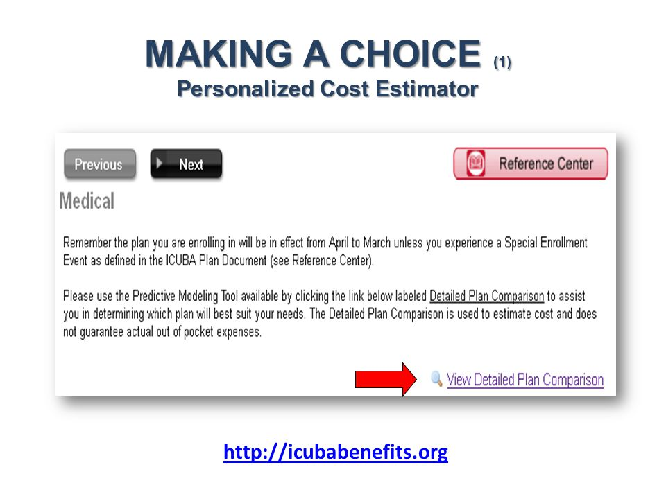 MAKING A CHOICE (1) Personalized Cost Estimator