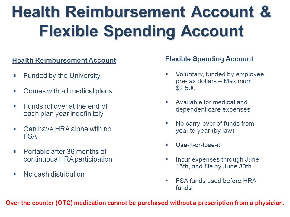Health Reimbursement Account & Flexible Spending Account