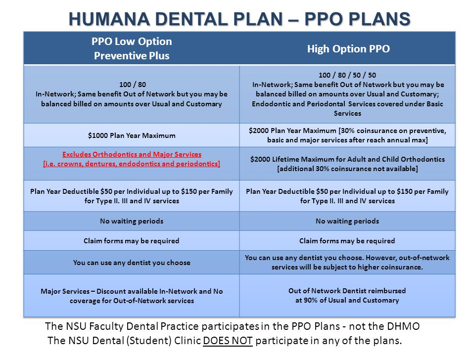 HUMANA DENTAL PLAN – PPO PLANS