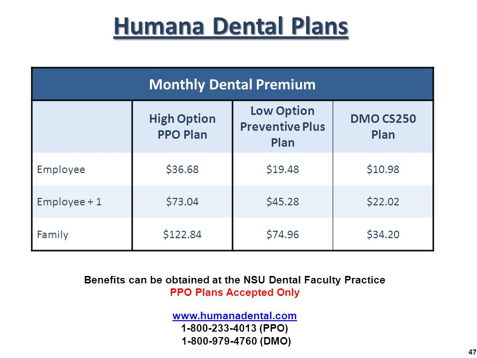 Humana Dental Plans Monthly Dental Premium High Option PPO Plan