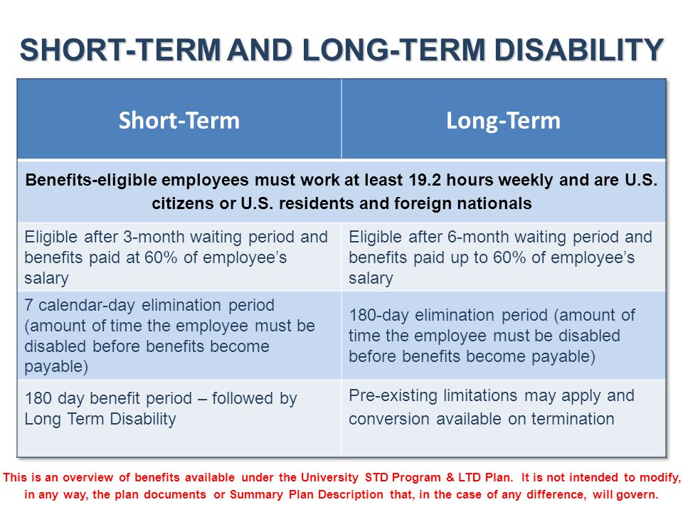 SHORT-TERM AND LONG-TERM DISABILITY