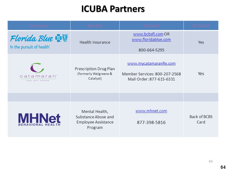 ICUBA Partners Company Benefit Contact ID Card 877-398-5816