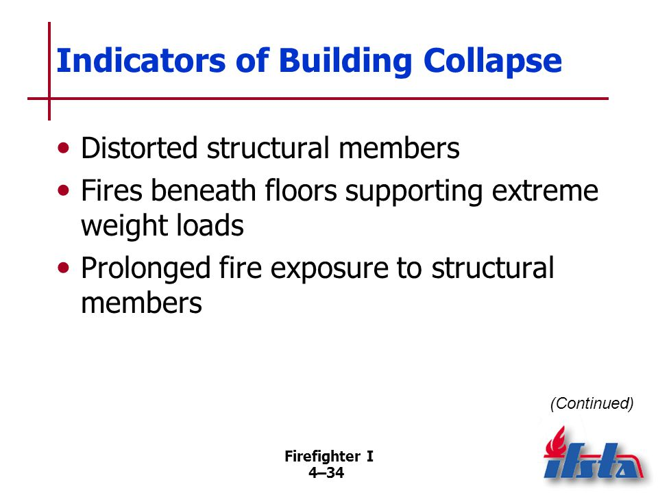 Indicators of Building Collapse