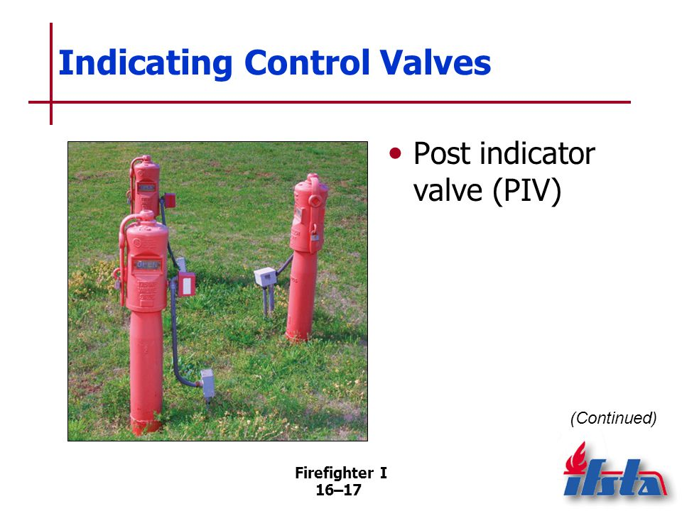 Indicating Control Valves