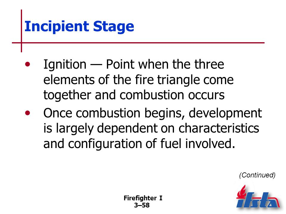 Incipient Stage Fire has not yet influenced environment to a significant extent.