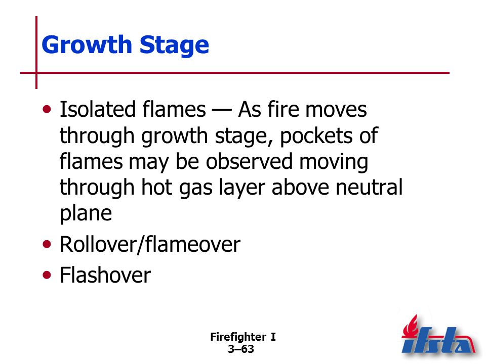 Flashover Video Play video on web site Firefighter I
