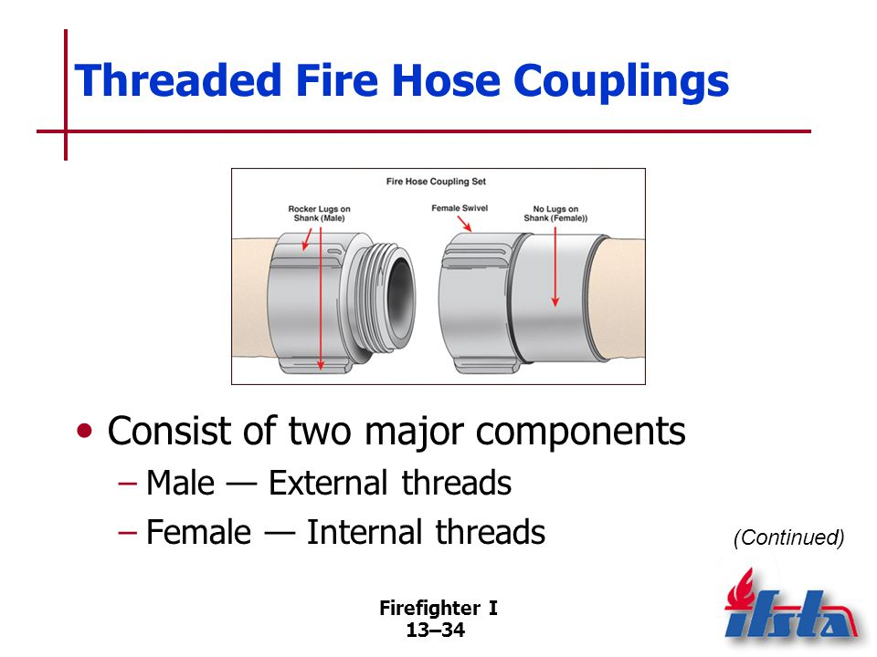 Threaded Fire Hose Couplings