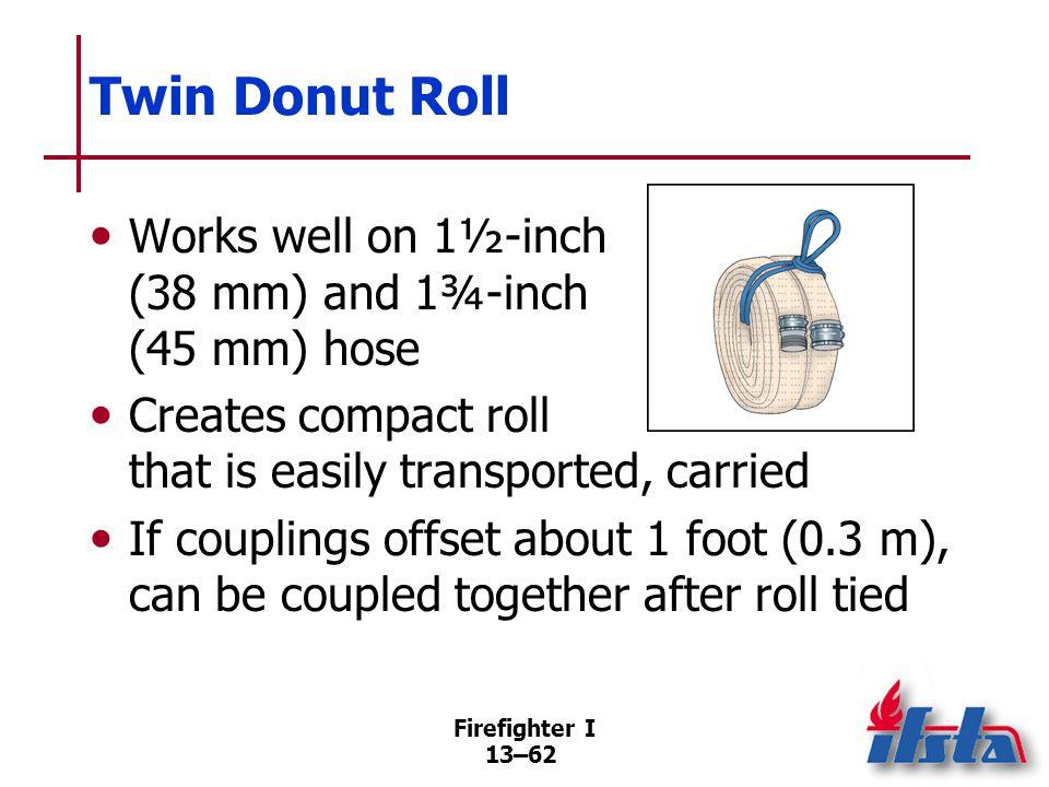 Self-Locking Twin Donut Roll