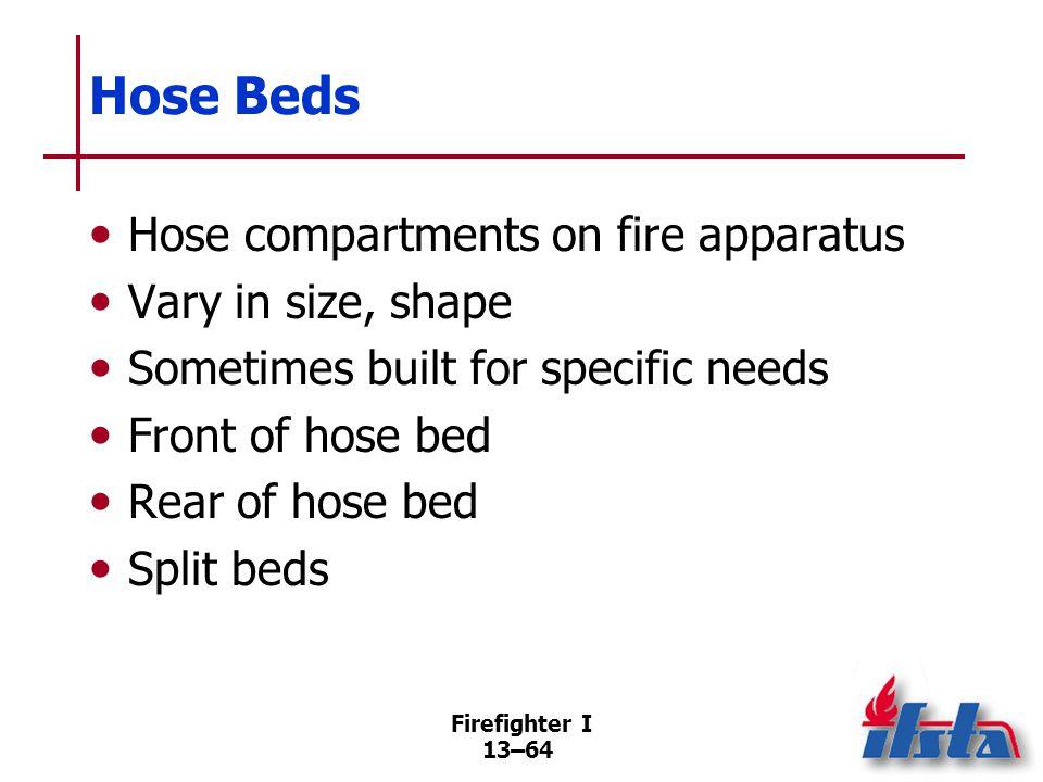 Hose Loading Guidelines