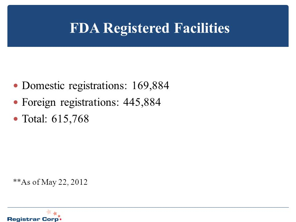 FDA Registered Facilities