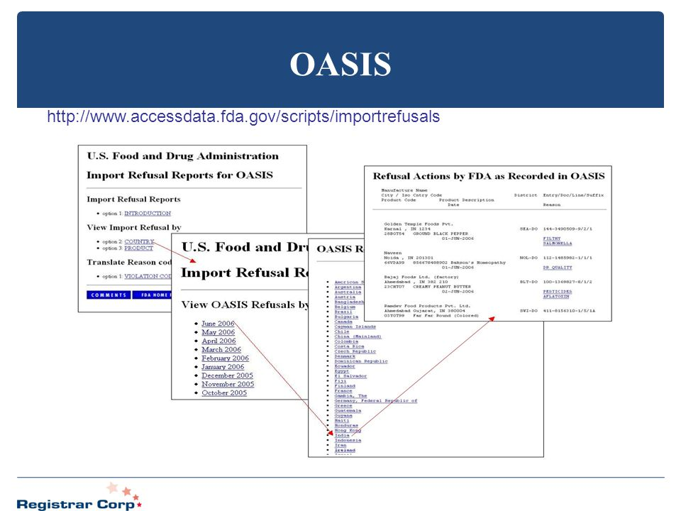 OASIS http://www.accessdata.fda.gov/scripts/importrefusals 118