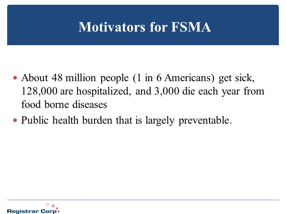 Motivators for FSMA About 48 million people (1 in 6 Americans) get sick, 128,000 are hospitalized, and 3,000 die each year from food borne diseases.