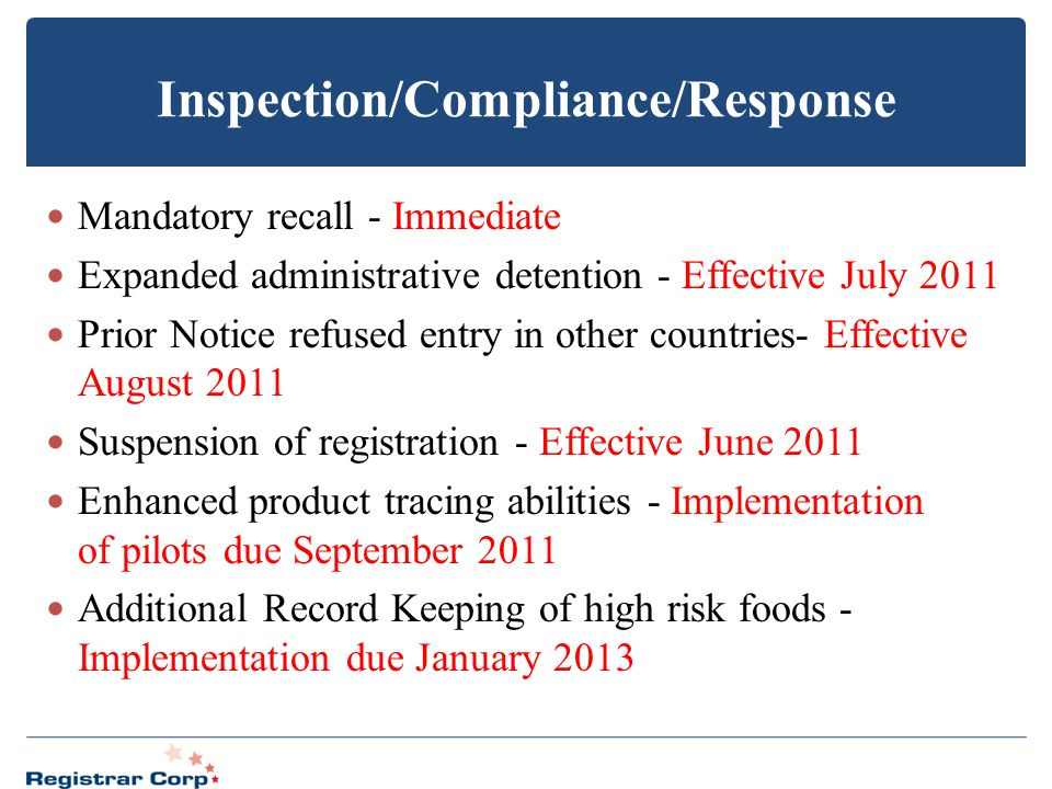 Inspection/Compliance/Response