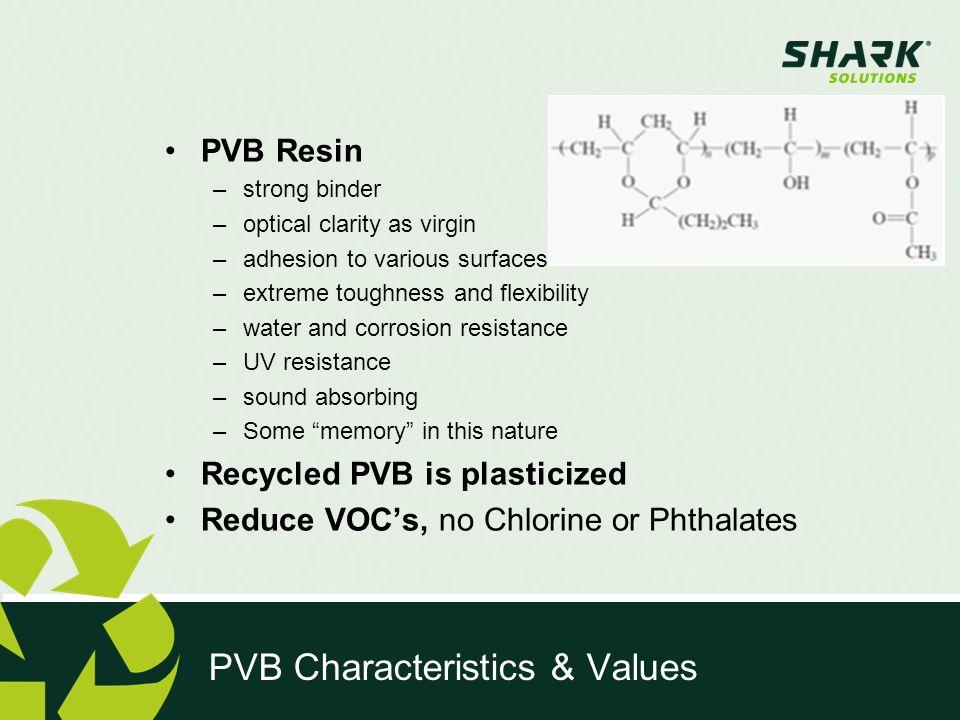 PVB Characteristics & Values