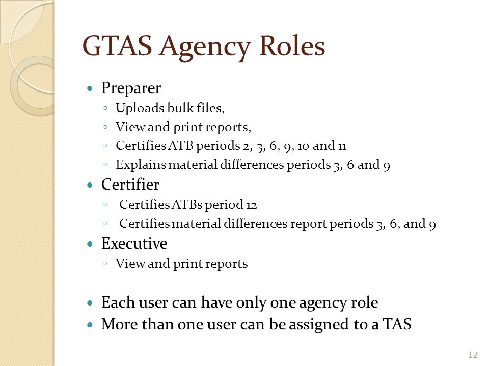 GTAS Agency Roles Preparer Certifier Executive