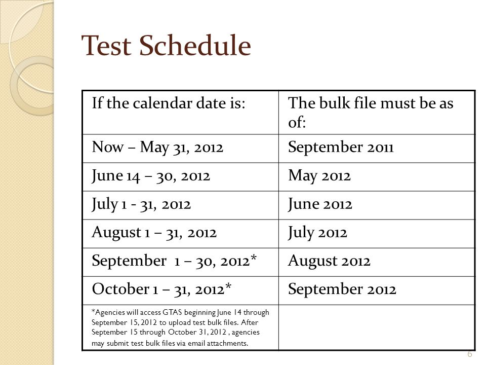Test Schedule If the calendar date is: The bulk file must be as of: