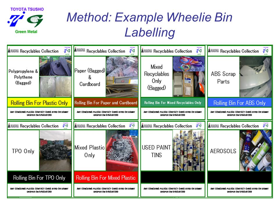 Method: Example Wheelie Bin Labelling