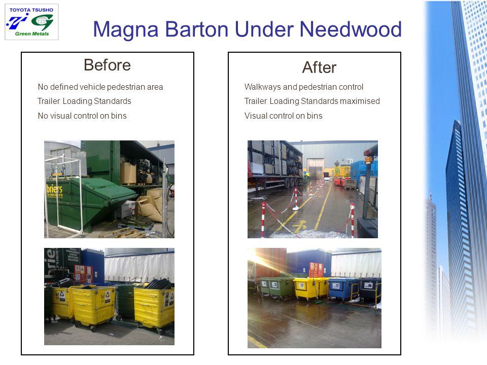 Magna Barton Under Needwood
