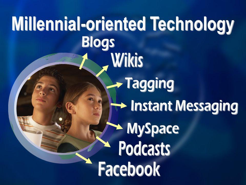 Millennial-oriented Technology