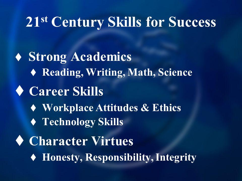21st Century Skills for Success