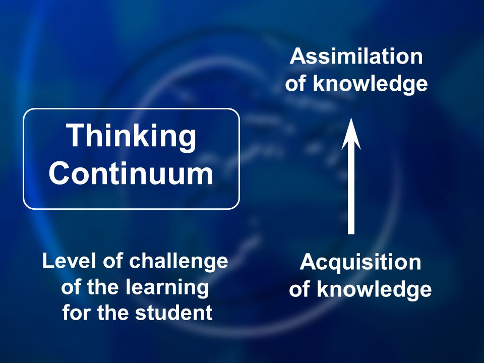 Level of challenge of the learning for the student