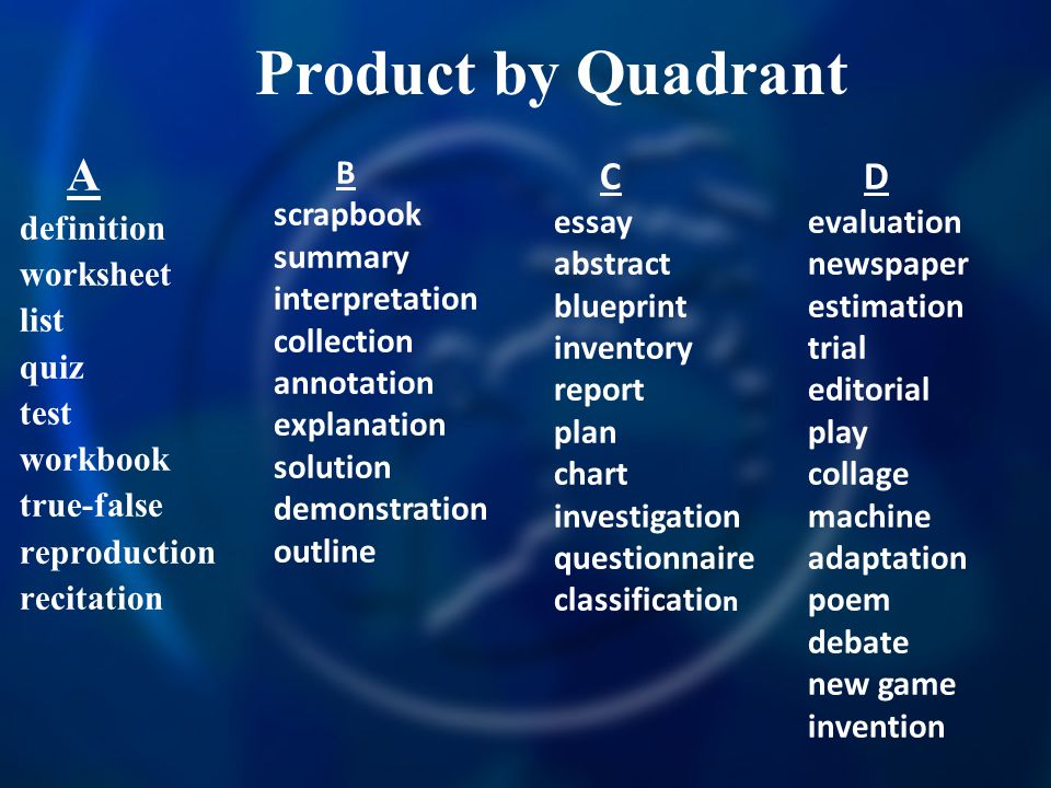 Product by Quadrant A C D definition worksheet list quiz test workbook