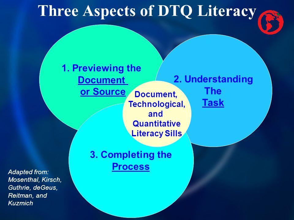 Three Aspects of DTQ Literacy