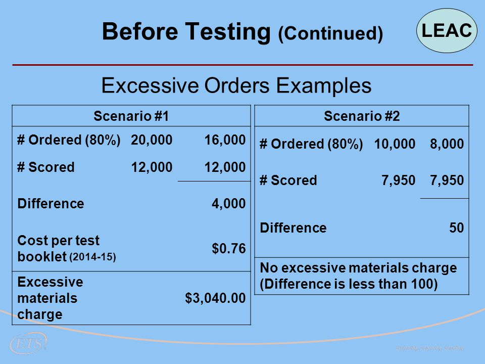 Excessive Orders Examples