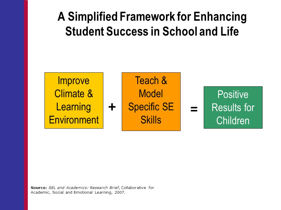 A Simplified Framework for Enhancing Student Success in School and Life