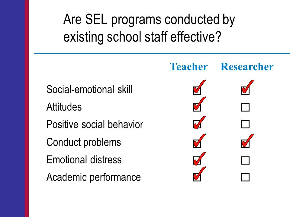 Are SEL programs conducted by existing school staff effective