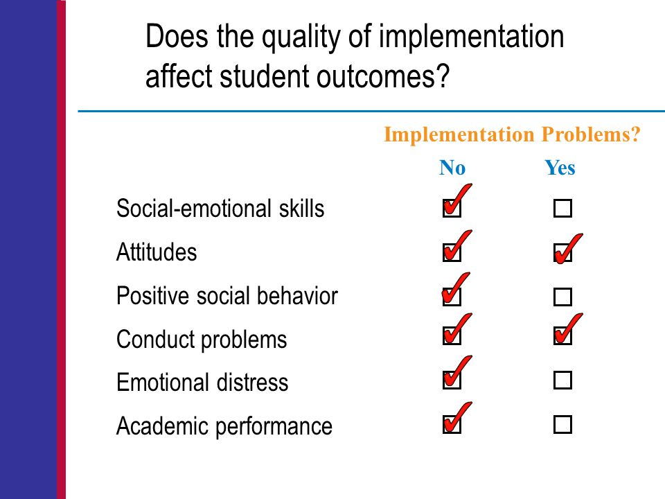Does the quality of implementation affect student outcomes