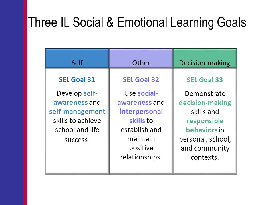 social goals Iep goal bank as school  when that comes to iep goals we want to make sure we are writing sma  behavioral, or functional area (ie reading, writing, social.