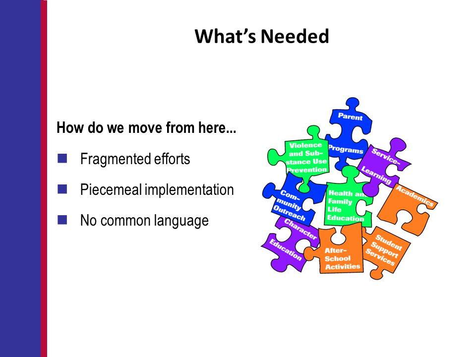 What's Needed How do we move from here... Fragmented efforts