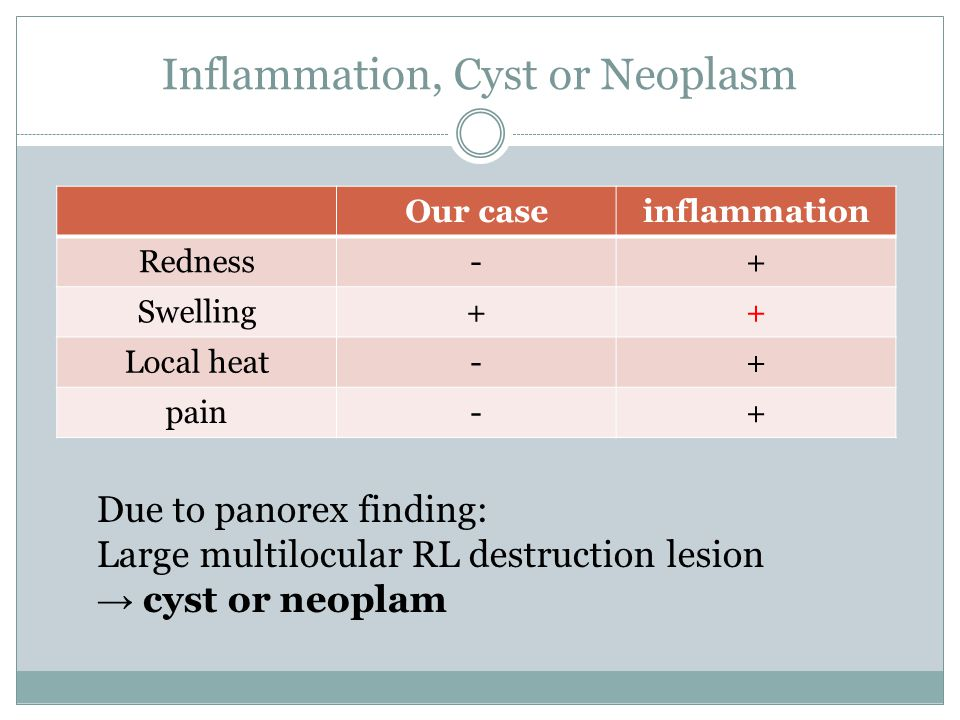 Inflammation, Cyst or Neoplasm