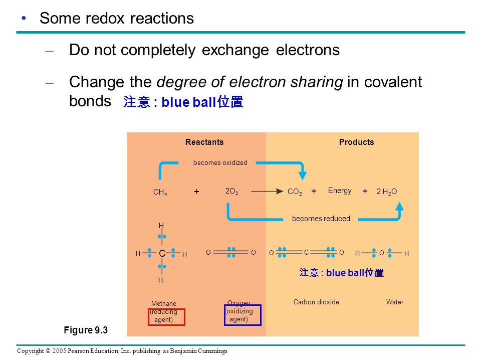 Do not completely exchange electrons