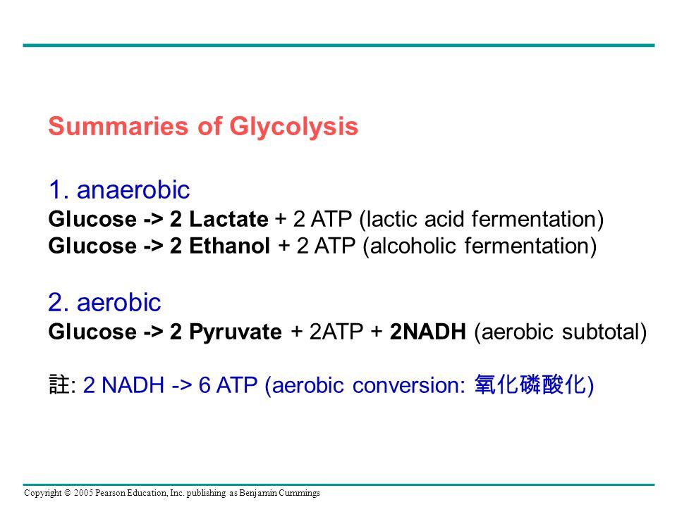 Summaries of Glycolysis 1. anaerobic