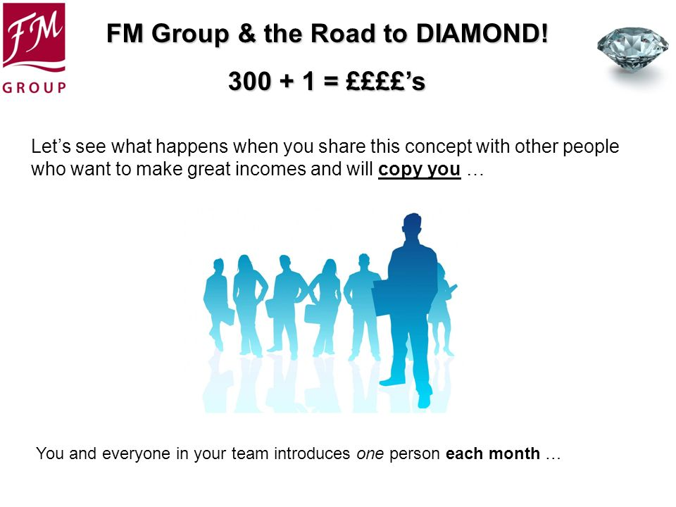 Let's see what happens when you share this concept with other people who want to make great incomes and will copy you …