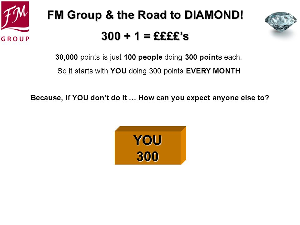YOU 300 30,000 points is just 100 people doing 300 points each.