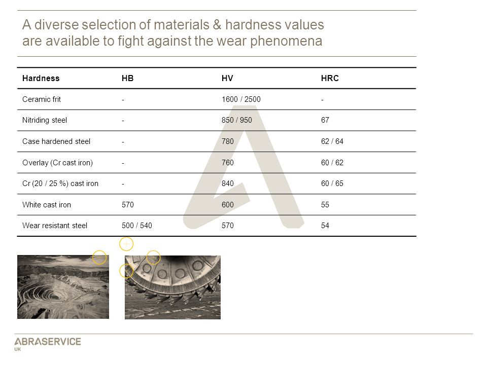 A diverse selection of materials & hardness values are available to fight against the wear phenomena
