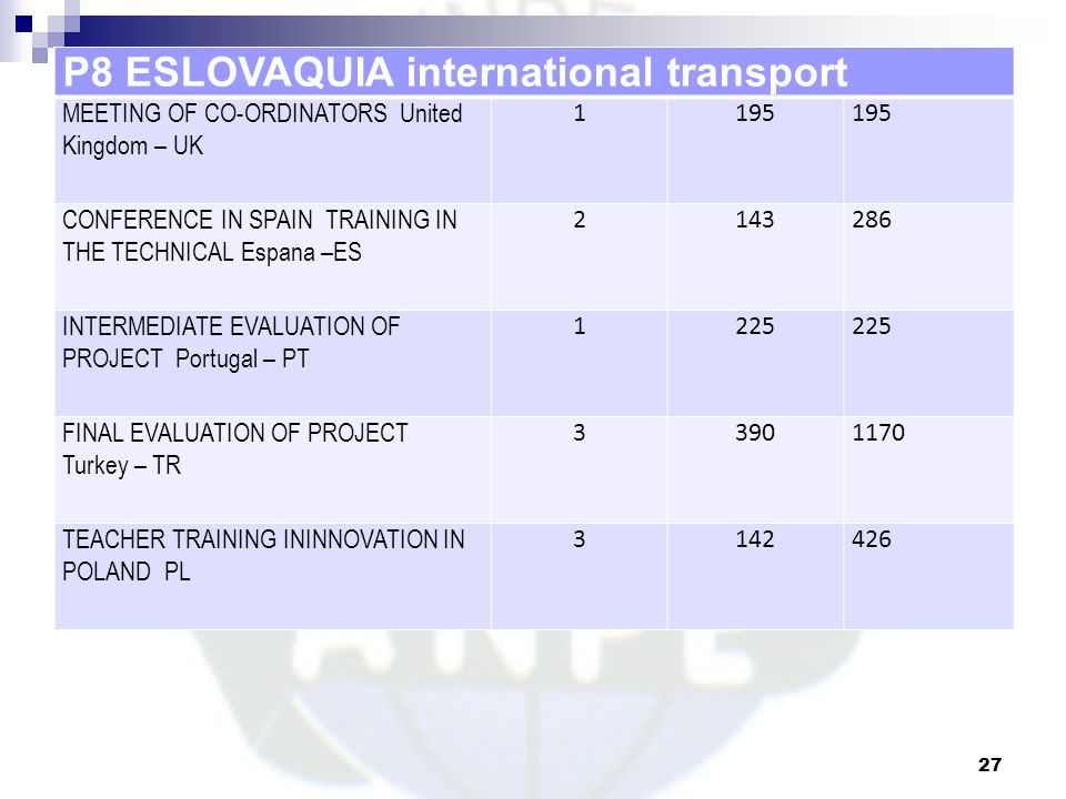 P8 ESLOVAQUIA international transport