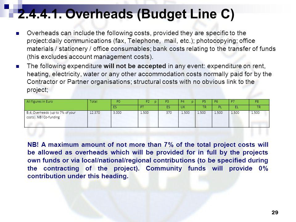 2.4.4.1. Overheads (Budget Line C)