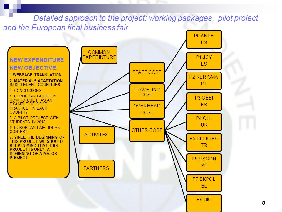 Detailed approach to the project: working packages, pilot project and the European final business fair