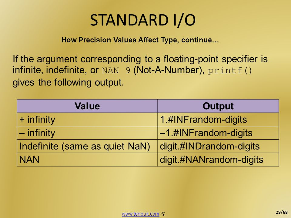 STANDARD I/O How Precision Values Affect Type, continue…