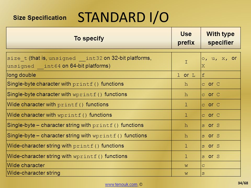 STANDARD I/O Size Specification To specify Use prefix