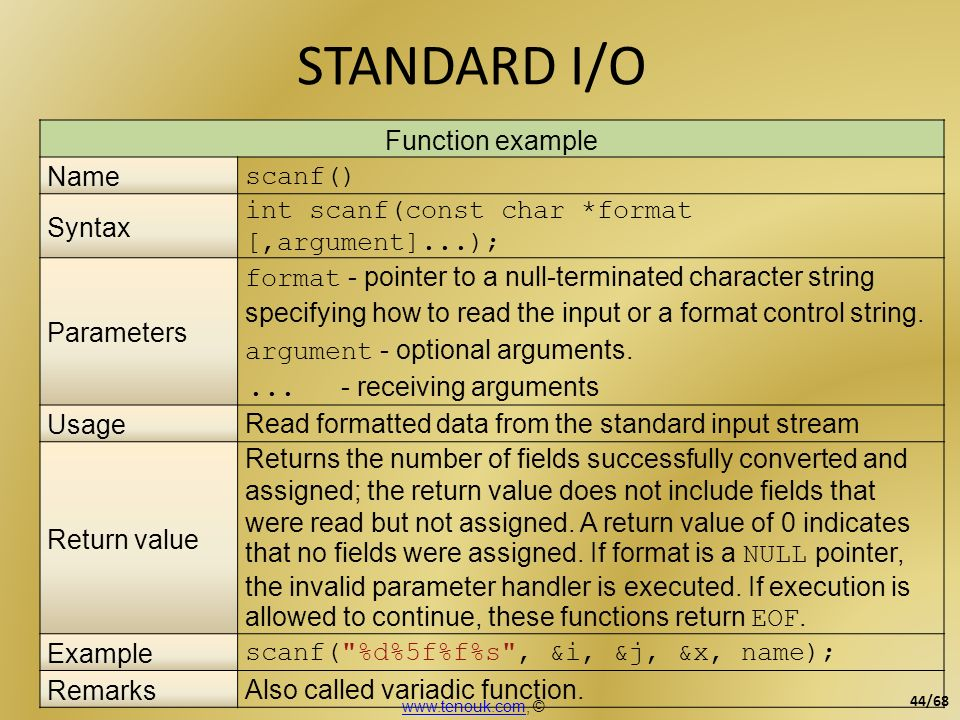 STANDARD I/O Function example Name scanf() Syntax